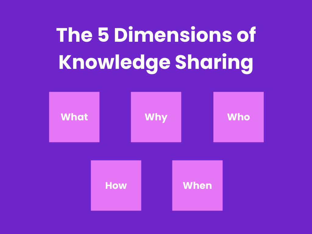 The 5 Dimensions of Knowledge Sharing