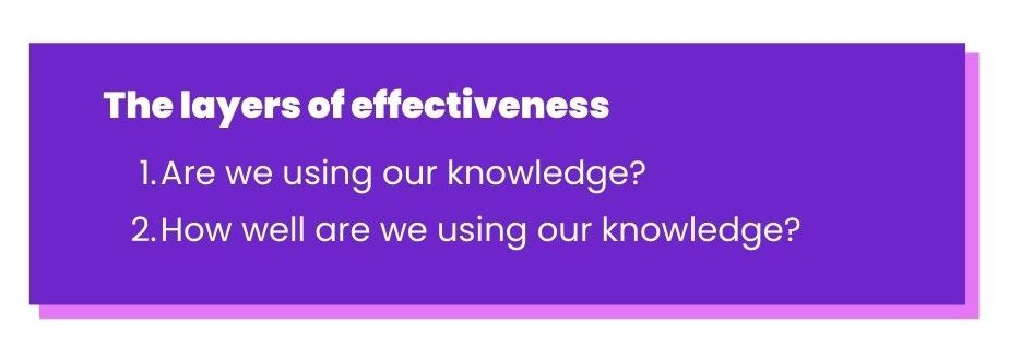 two important questions to determine if you're using knowledge effectively: are we using our knowledge? how well are we using our knowledge?